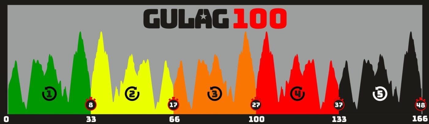 Gulag100