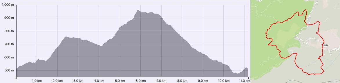 Pourlia trail 11km