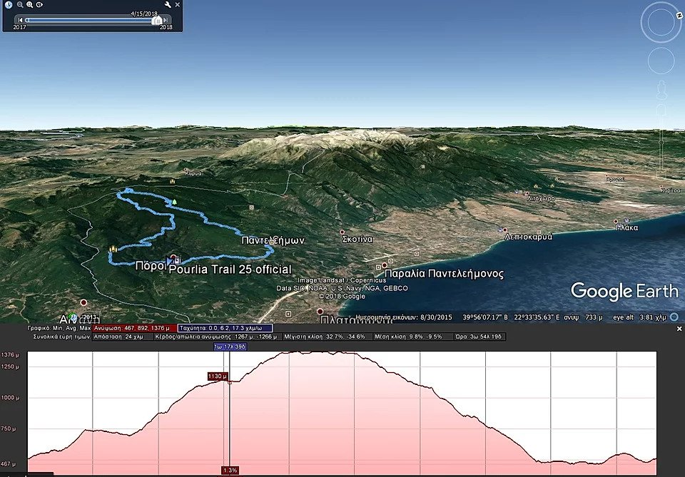 Pourlia trail 25 km map gpx
